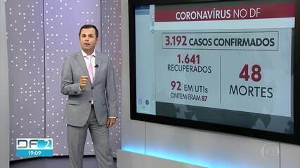 DF passa marca de 3 mil casos de coronavírus e registra duas novas mortes