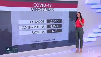 Minas tem 167 mortes pela COVID-19
