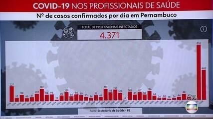 Pernambuco confirma 22.560 casos de coronavírus e 1.834 mortes
