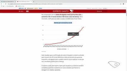 Veja os números e as notícias atualizadas sobre a Covid-19 no ES