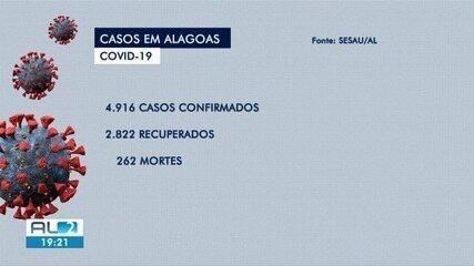 Casos confirmados de Covid-19 chegam a quase 5 mil em AL