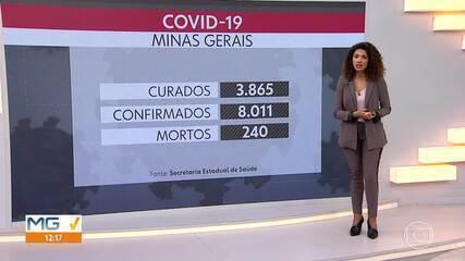 Casos confirmados de Covid-19 passam de 8 mil em Minas