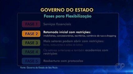 Prefeituras da região começam a publicar regras para abertura gradual de serviços
