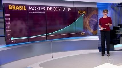Brasil supera a marca de 30 mil mortos por Covid-19