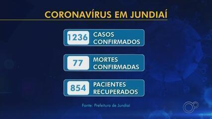 Casos suspeitos e confirmados de coronavírus na região de Jundiaí