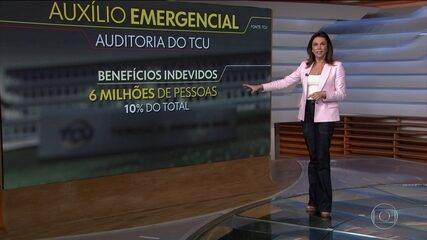 TCU aponta que 6 milhões de pessoas podem ter recebido o Auxílio Emergencial indevidamente