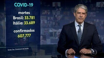 Brasil ultrapassa Itália e é o terceiro país em número de mortos pela Covid-19