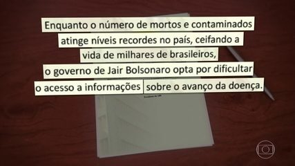'Acabou matéria do Jornal Nacional', diz Bolsonaro sobre atrasos na divulgação de dados