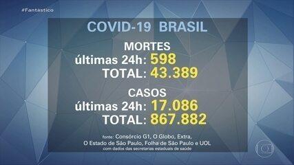 Brasil chega a 43.389 óbitos por Covid-19, diz consórcio de veículos de imprensa