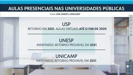 USP só terá aulas presenciais em 2021