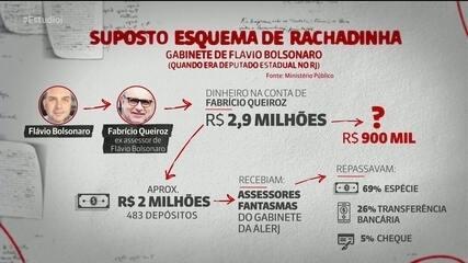 Caso Queiroz: MP descobriu depósitos de quase R$ 3 milhões na conta do ex-assessor
