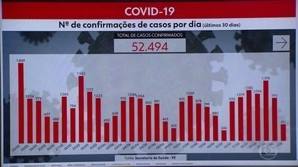 Pernambucano tem 52.494 casos da Covid-19