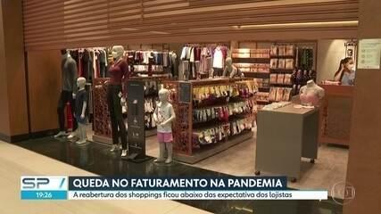 Reabertura dos shoppings fica abaixo da expectativa dos lojistas