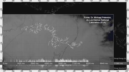 Vídeo mostra ramificação do maior raio do mundo atingindo o Sul do país