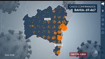 Bahia registra 69.467 casos de coronavírus; veja também taxa de ocupação das UTIs