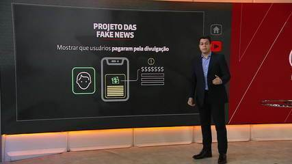 Projeto das fake news: entenda as medidas para redes sociais e serviços de mensagem
