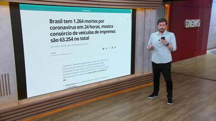 Brasil tem 1.543.341 casos de coronavírus e 63.254 mortes, informa consórcio de imprensa