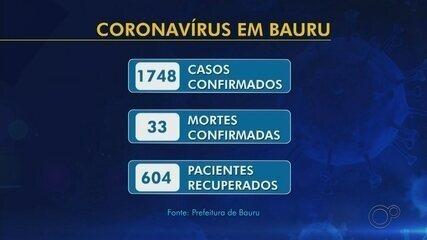 Confira o balanço de casos da Covid-19 no centro-oeste paulista