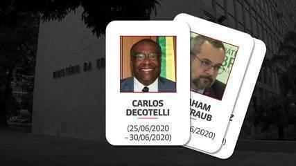 Ministério da Educação completa 18 dias sem ministro e com muitos desafios