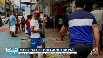 Taxa de isolamento social no Ceará é a maior do país