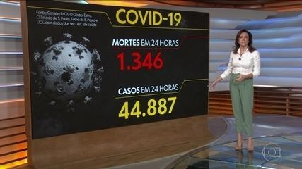 Brasil tem 81.628 mortes por Covid, aponta consórcio de veículos de imprensa