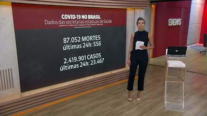 Brasil tem 87.052 óbitos e 2.419.901 infectados com coronavírus