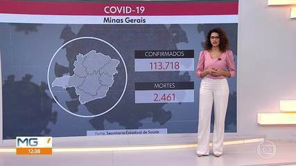 Acompanhe os números da pandemia em Minas Gerais