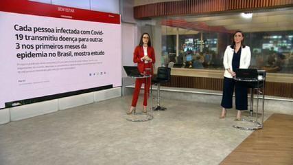 De fevereiro a maio, cada infectado por Covid-19 no Brasil infectou, em média, outros três