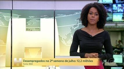 Desemprego atinge 12,2 milhões na segunda semana de julho, segundo IBGE