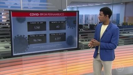 Com mais 1.741 casos e 40 óbitos, Pernambuco chega a 96.746 confirmações e 6.597 mortes
