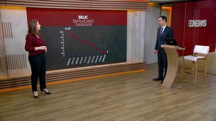 Copom volta a cortar taxa básica de juros de 2,25% para 2% ao ano