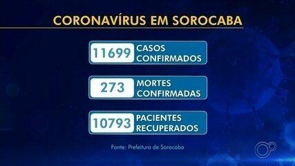 Sorocaba registra mais quatro mortes por Covid-19 e totaliza 273 óbitos