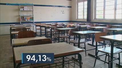 Pesquisa revela que a maioria dos prefeitos é contra o retorno das aulas presenciais no RS