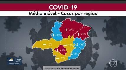 Veja a situação da pandemia de Covid-19 em Minas