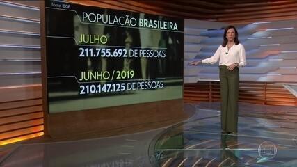 IBGE: Brasil tem mais de 211 milhões de pessoas