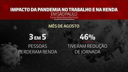 Estudo aponta aumento da desigualdade em SP por causa da pandemia