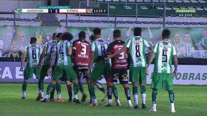 Confira os melhores momentos entre Juventude 1 x 1 Vitória