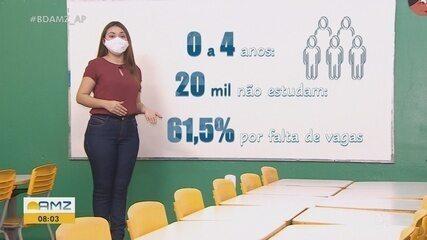 Série 'É Básico': gestores devem efetivar municipalização do ensino no Amapá