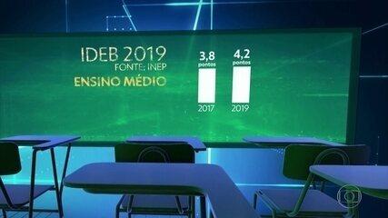 IDEB 2019 mostra que a aprendizagem tende a cair à medida que o aluno avança na escola