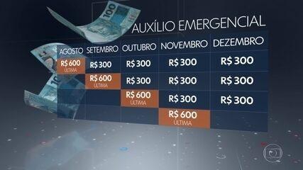 Auxílio Emergencial: governo publica decreto que regulamenta parcelas de R$  300 | Economia | G1