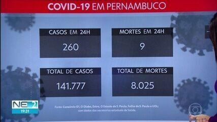 Pernambuco confirma mais 260 casos de coronavírus e nove mortes