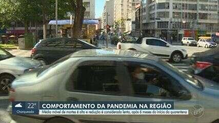 Covid-19: média móvel de mortes é alta e redução é considerada lenta na região de Campinas