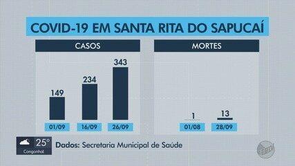 Testagem em massa pode ter causado alta de casos de Covid-19 em Santa Rita do Sapucaí
