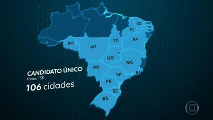 Cento e seis municípios brasileiros têm apenas um candidato a prefeito