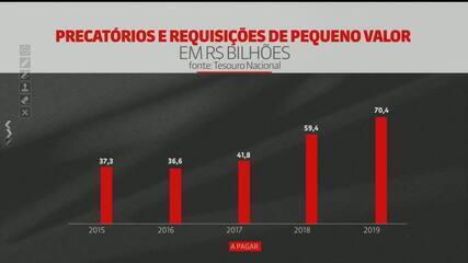 Dívida da União com precatórios quase dobra e soma R$ 70 bi