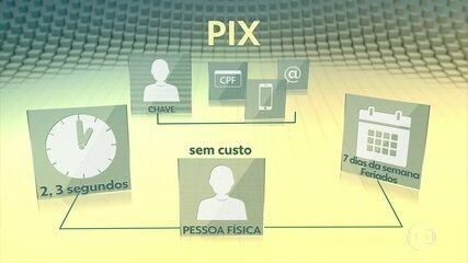 Cadastro da 'chave PIX' pode ser feito a partir desta segunda (5)