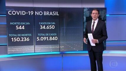 Brasil passa de 150 mil mortes por Covid