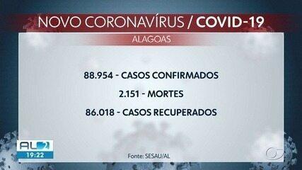 Alagoas registra mais sete mortes por Covid-19; total chega a 2.151