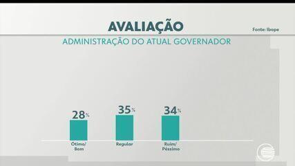 Pesquisa Ibope mostra a avaliação da gestão do governador do Piauí e presidente do Brasil