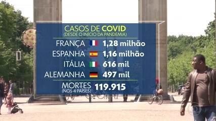 Média de casos e internações por Covid na Europa é a maior desde março